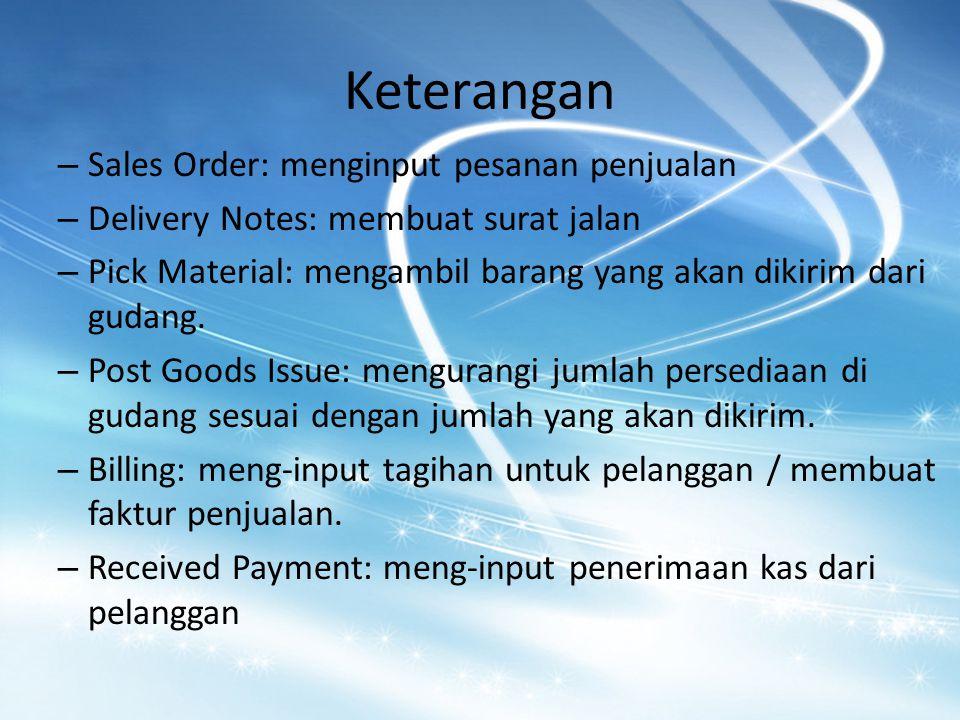 Keterangan Sales Order: menginput pesanan penjualan