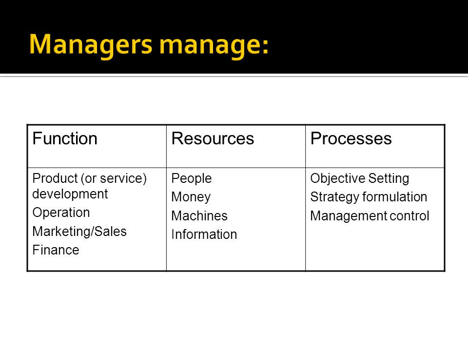 Managers manage: Function Resources Processes