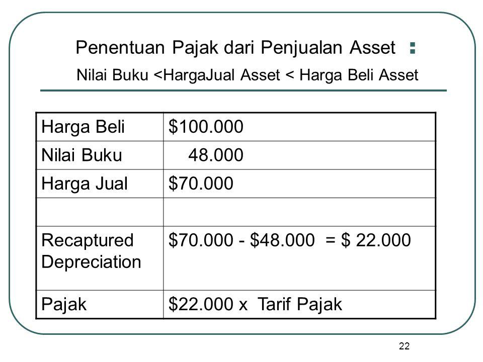 Penentuan Pajak dari Penjualan Asset : Nilai Buku <HargaJual Asset < Harga Beli Asset