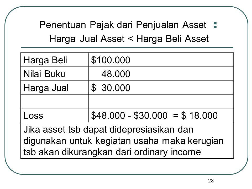 Penentuan Pajak dari Penjualan Asset : Harga Jual Asset < Harga Beli Asset
