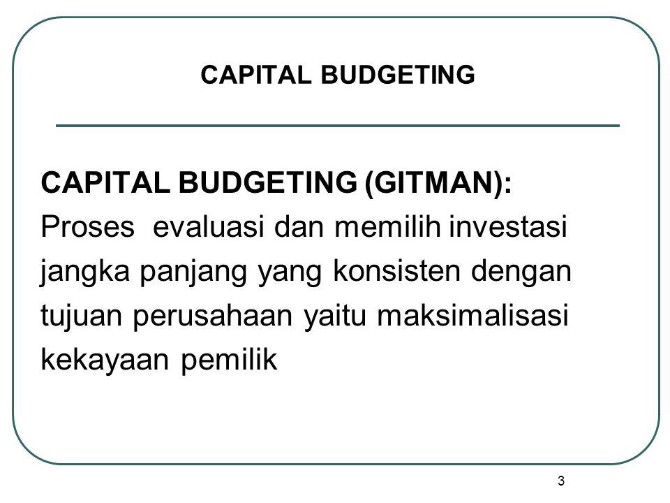 Proses evaluasi dan memilih investasi
