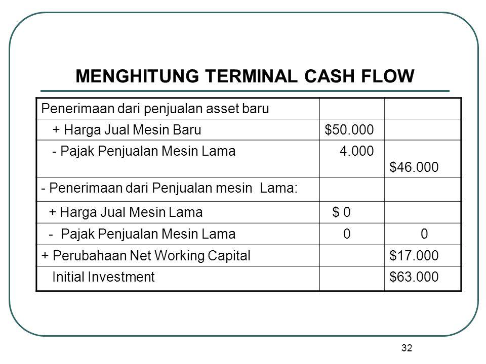 MENGHITUNG TERMINAL CASH FLOW
