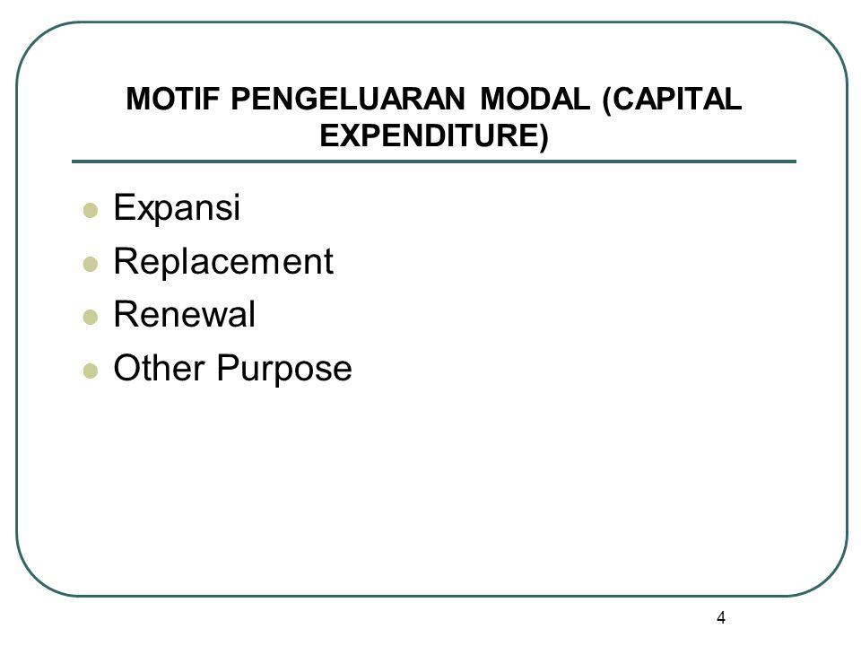 MOTIF PENGELUARAN MODAL (CAPITAL EXPENDITURE)