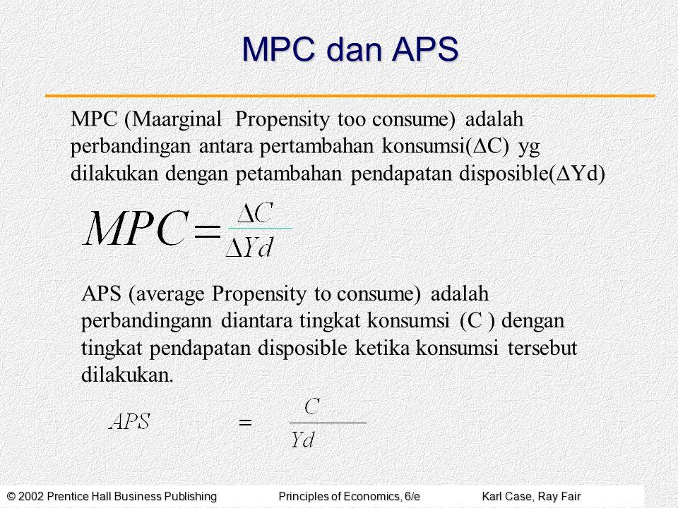 MPC dan APS