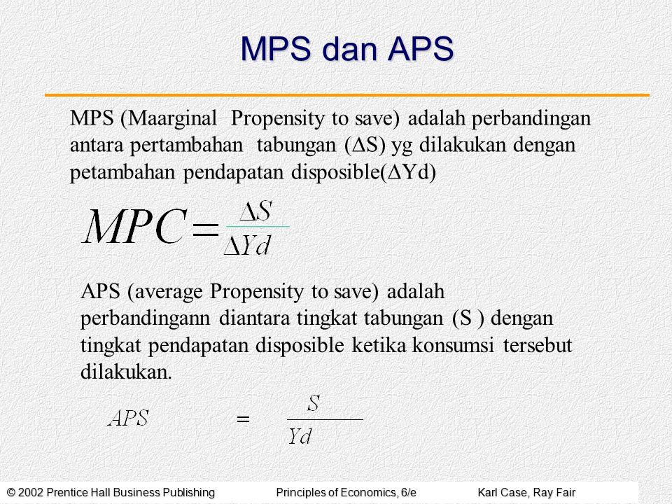 MPS dan APS
