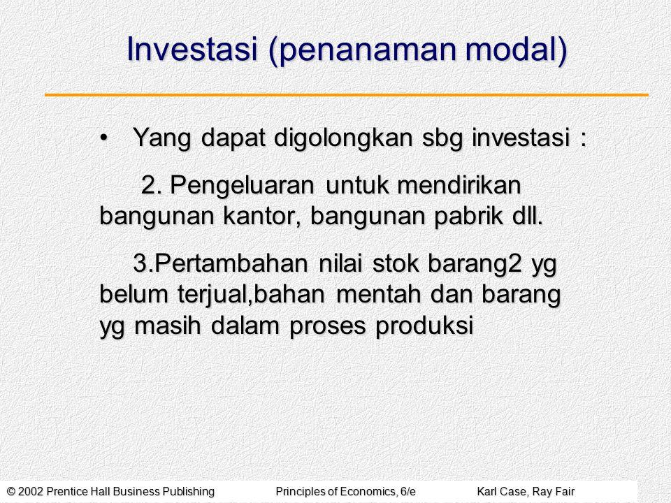 Investasi (penanaman modal)