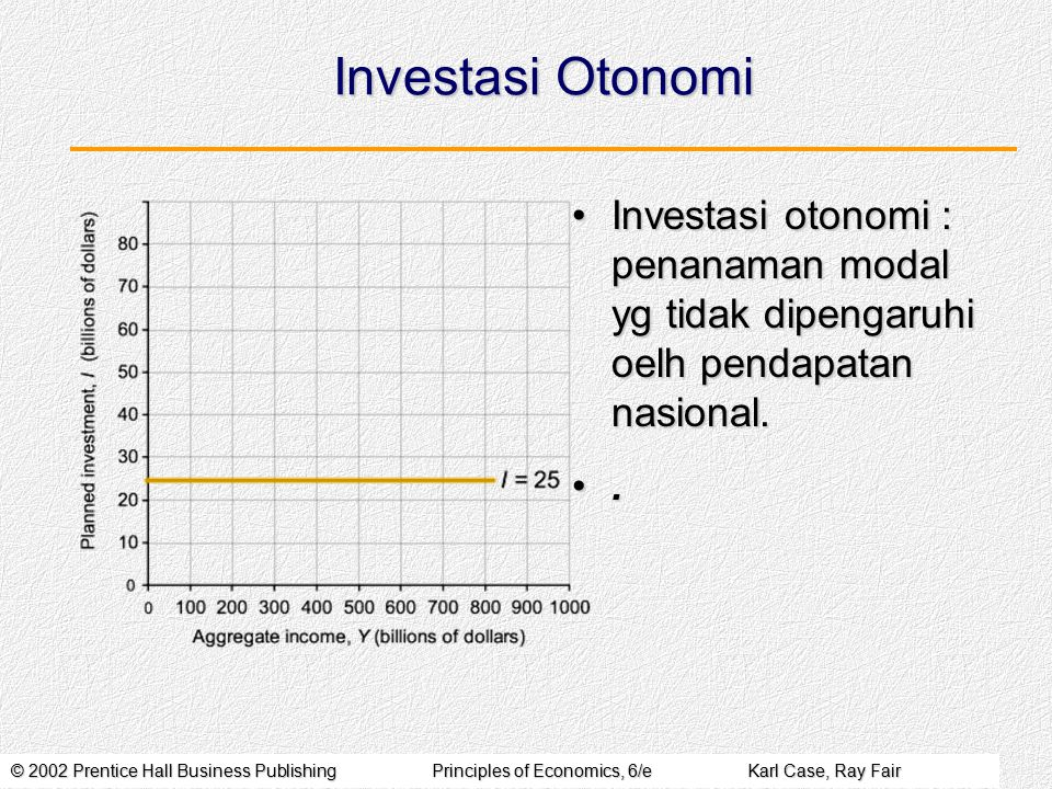 Investasi Otonomi Investasi otonomi : penanaman modal yg tidak dipengaruhi oelh pendapatan nasional.