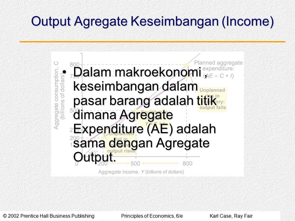 Output Agregate Keseimbangan (Income)