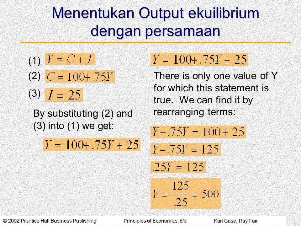 Menentukan Output ekuilibrium dengan persamaan
