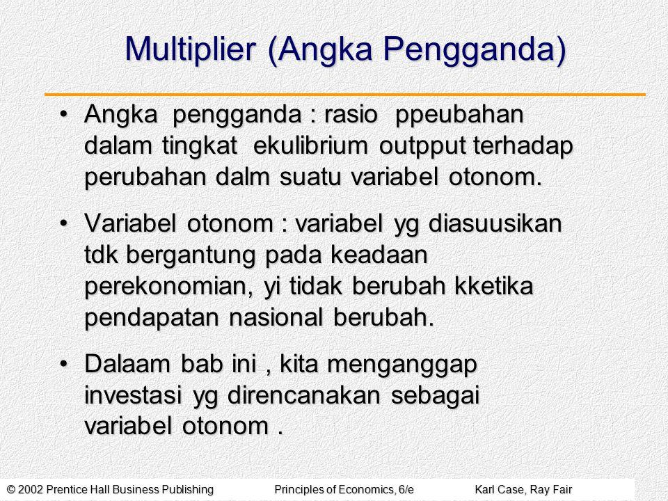 Multiplier (Angka Pengganda)