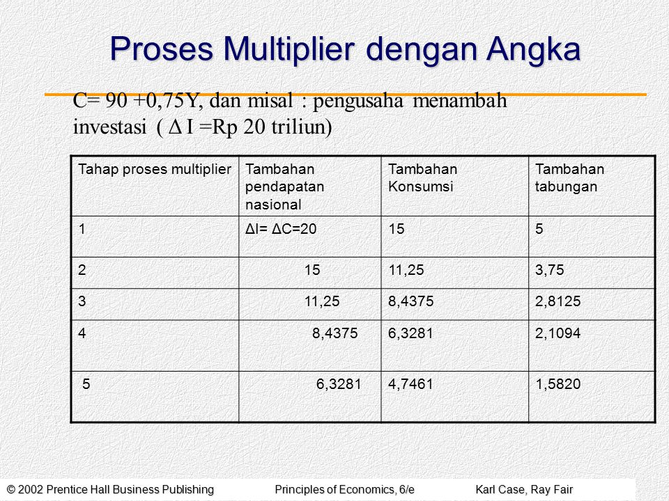 Proses Multiplier dengan Angka