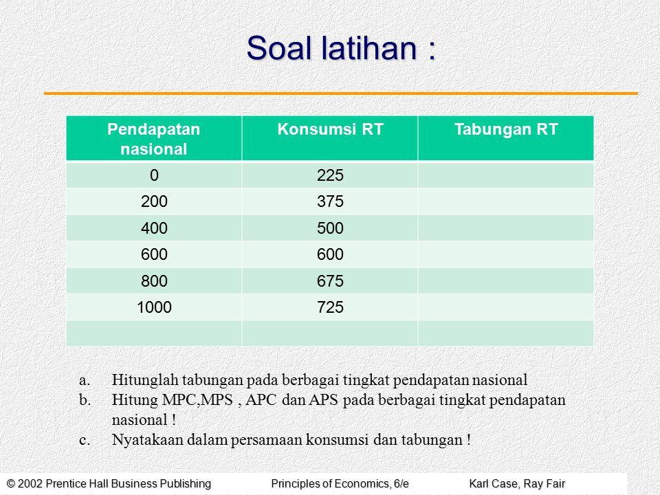 Soal latihan : Pendapatan nasional Konsumsi RT Tabungan RT 225 200 375