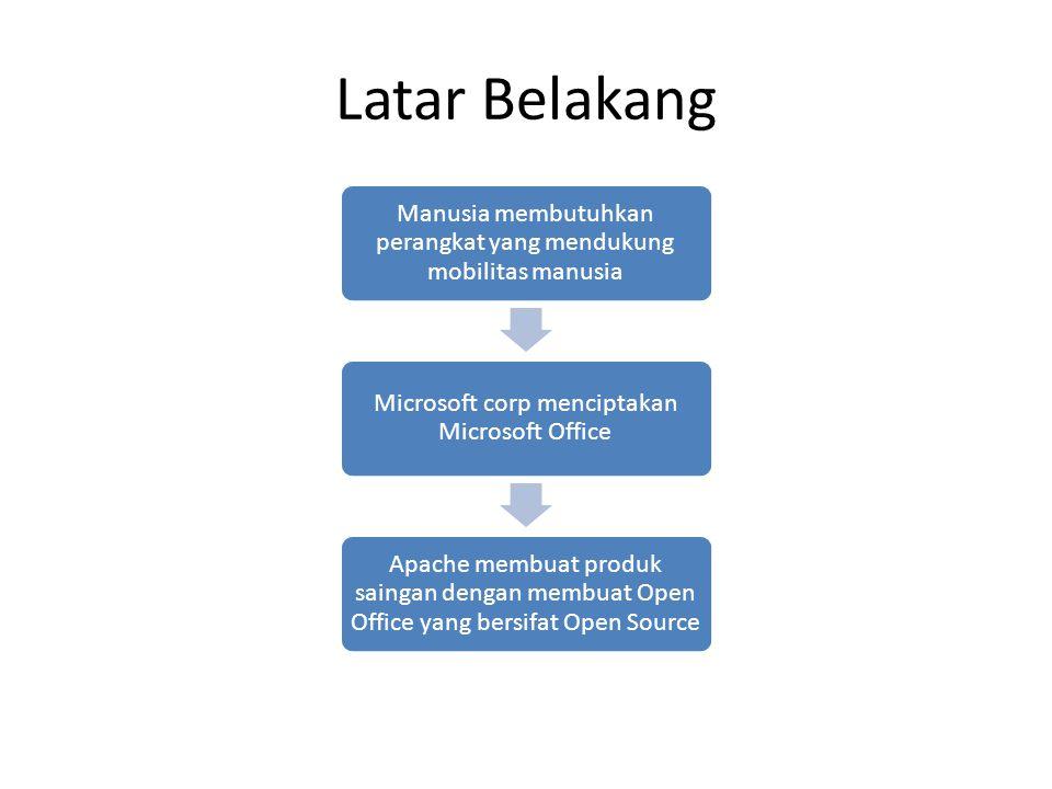 Latar Belakang Manusia membutuhkan perangkat yang mendukung mobilitas manusia. Microsoft corp menciptakan Microsoft Office.