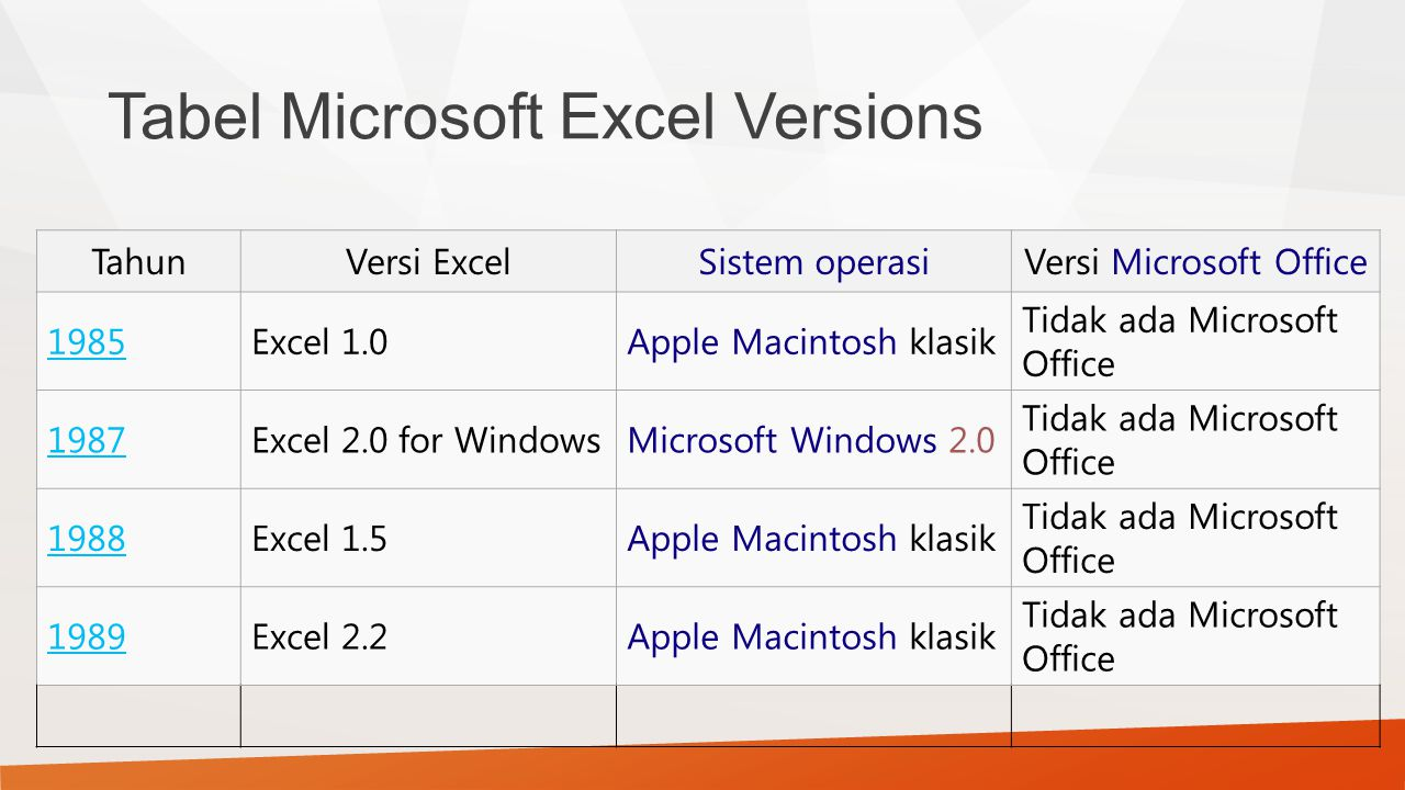 Tabel Microsoft Excel Versions