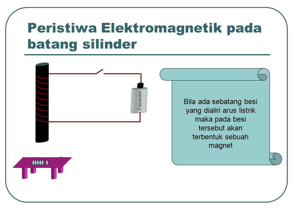 Peristiwa Elektromagnetik pada batang silinder