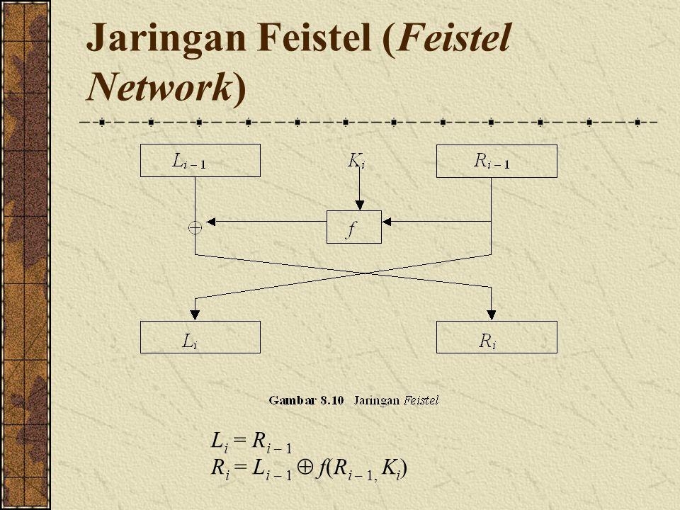 Jaringan Feistel (Feistel Network)