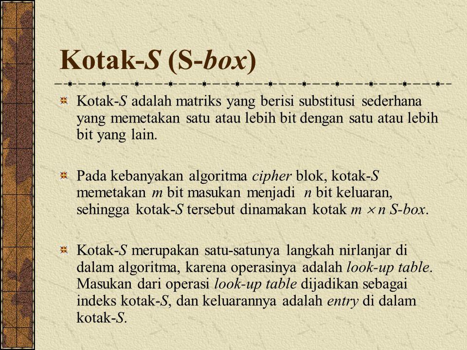 Kotak-S (S-box) Kotak-S adalah matriks yang berisi substitusi sederhana yang memetakan satu atau lebih bit dengan satu atau lebih bit yang lain.