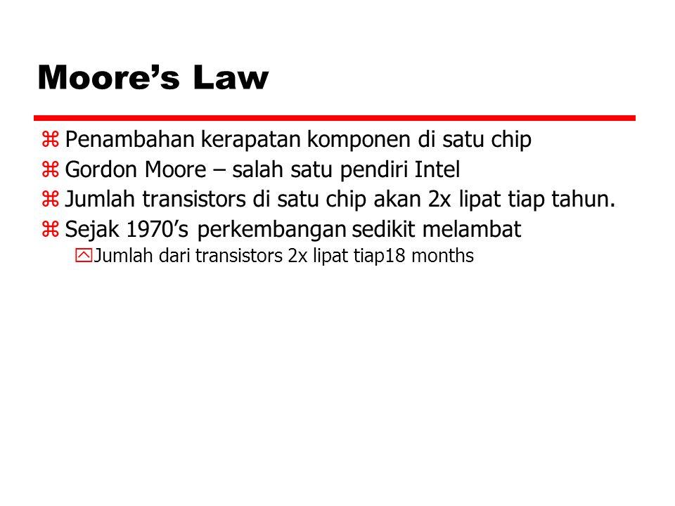 Moore's Law Penambahan kerapatan komponen di satu chip
