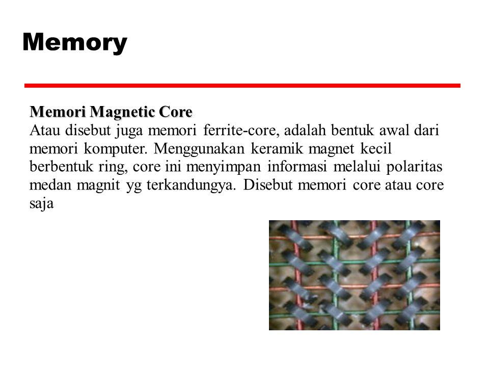 Memory Memori Magnetic Core