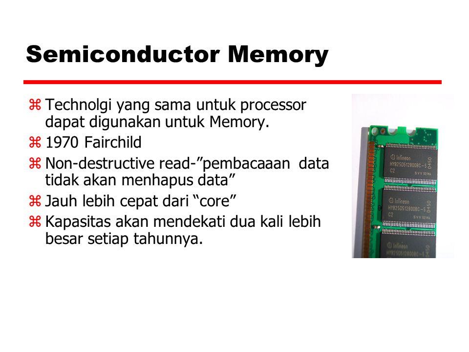 Semiconductor Memory Technolgi yang sama untuk processor dapat digunakan untuk Memory. 1970 Fairchild.