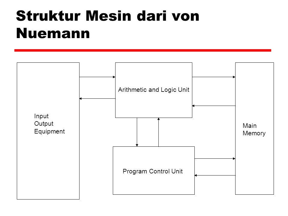Struktur Mesin dari von Nuemann