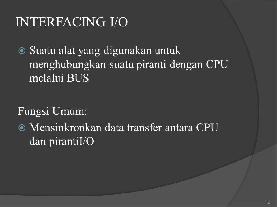 INTERFACING I/O Suatu alat yang digunakan untuk menghubungkan suatu piranti dengan CPU melalui BUS.