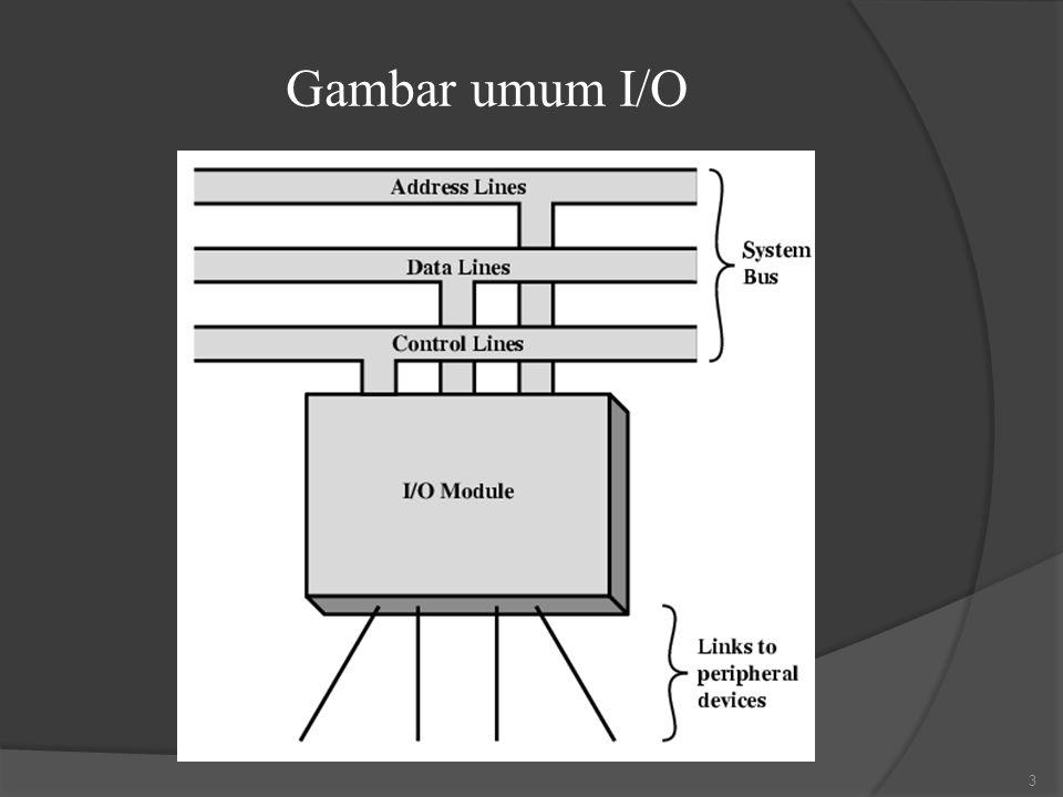 Gambar umum I/O