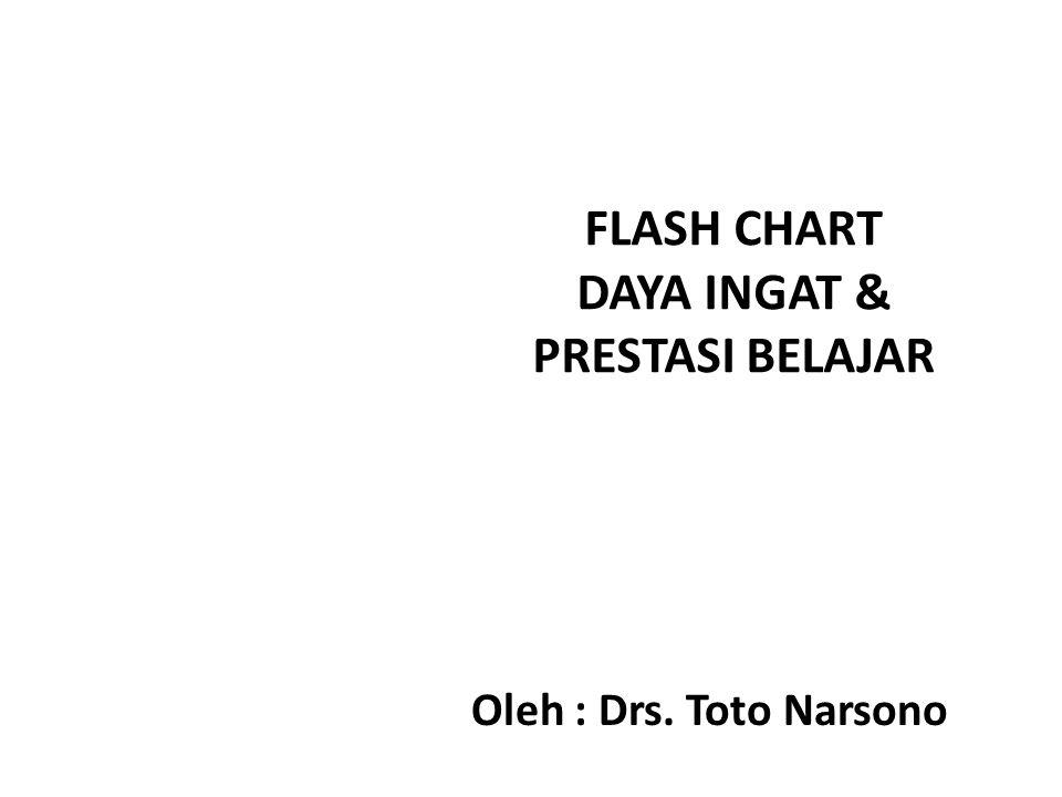 FLASH CHART DAYA INGAT & PRESTASI BELAJAR