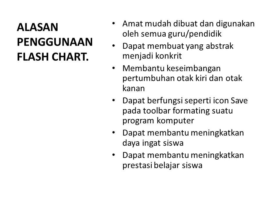 ALASAN PENGGUNAAN FLASH CHART.
