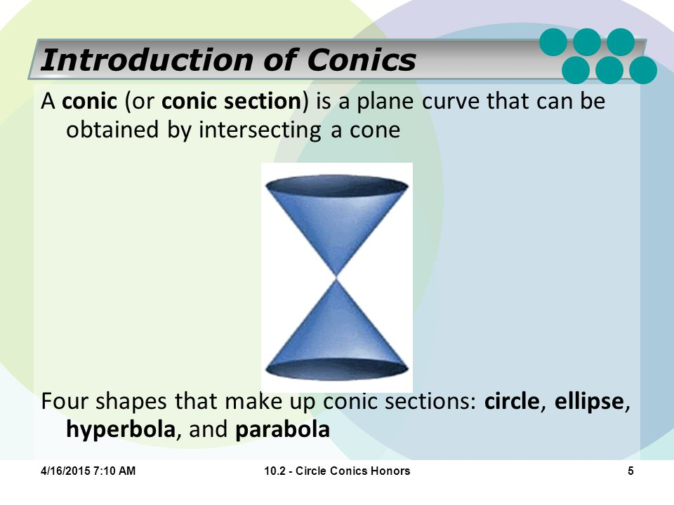 Introduction of Conics