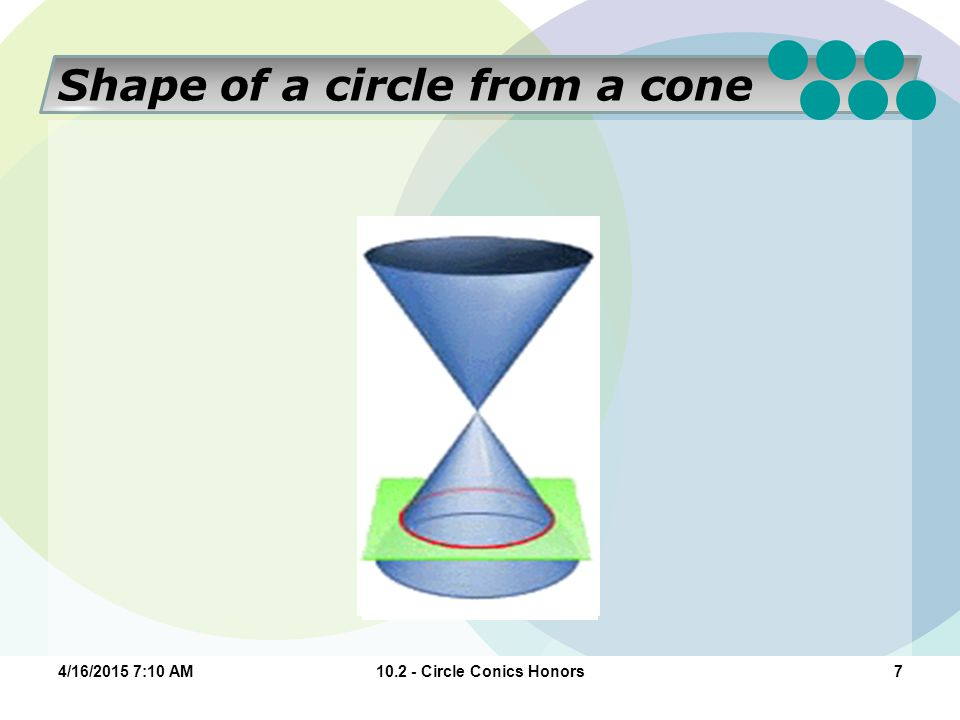 Shape of a circle from a cone