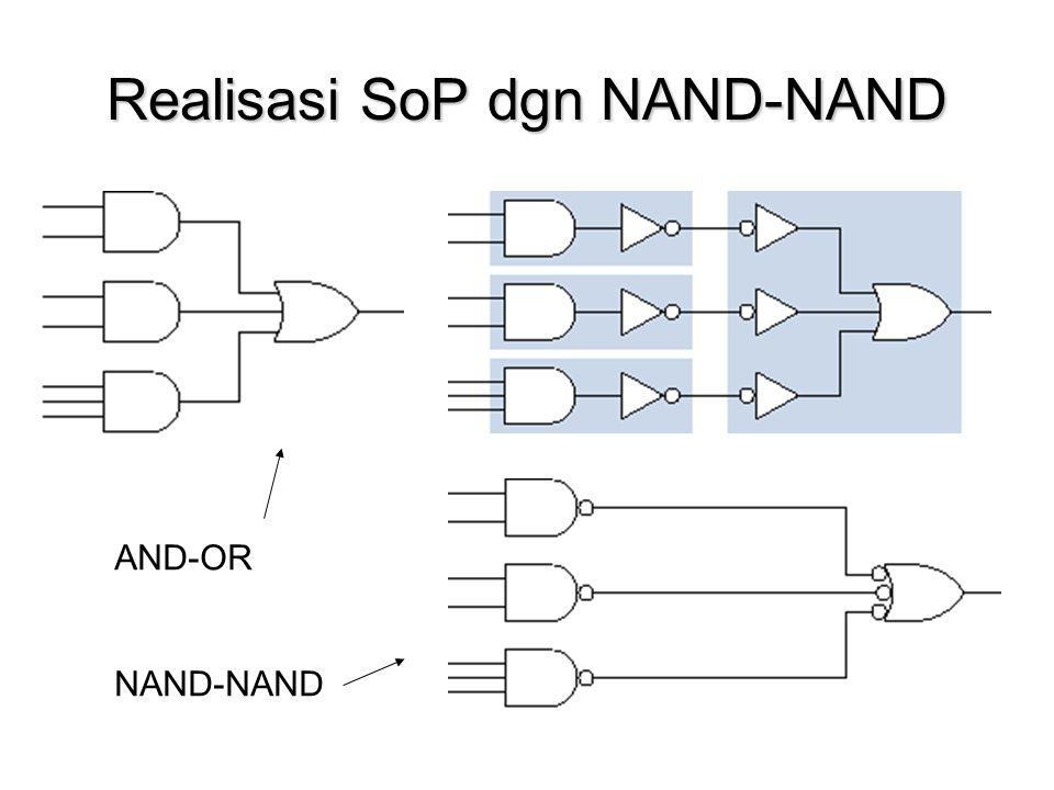 Realisasi SoP dgn NAND-NAND
