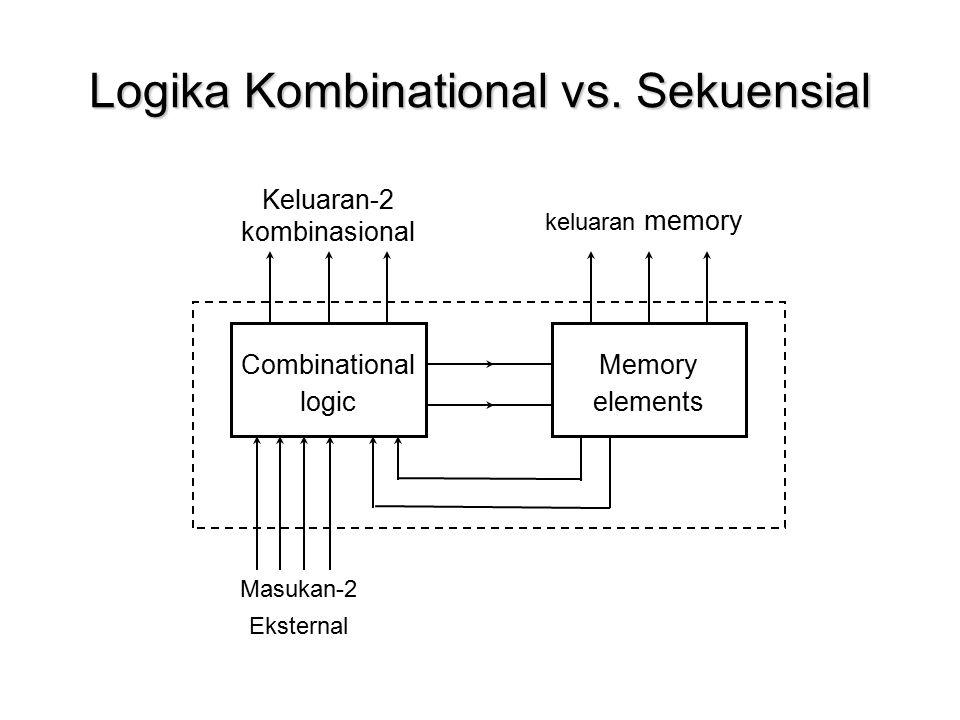 Logika Kombinational vs. Sekuensial