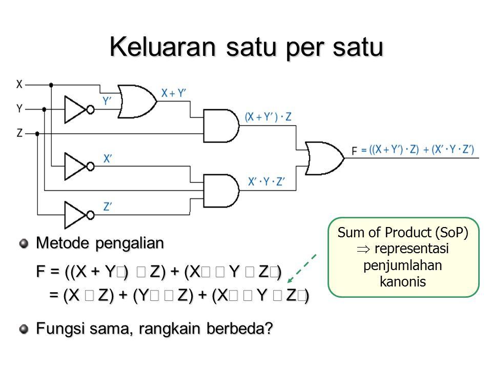 Sum of Product (SoP)  representasi penjumlahan