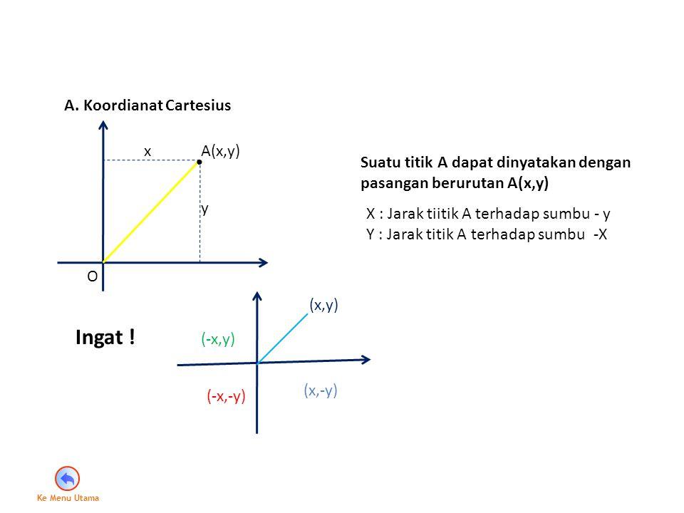 Ingat ! A. Koordianat Cartesius x A(x,y) •