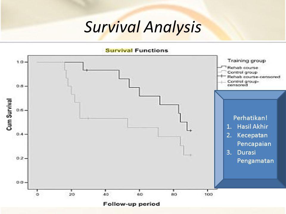 Survival Analysis Perhatikan! Hasil Akhir Kecepatan Pencapaian