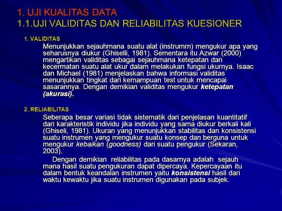 1. UJI KUALITAS DATA 1.1.UJI VALIDITAS DAN RELIABILITAS KUESIONER
