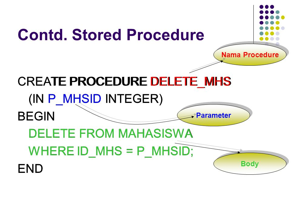 Contd. Stored Procedure
