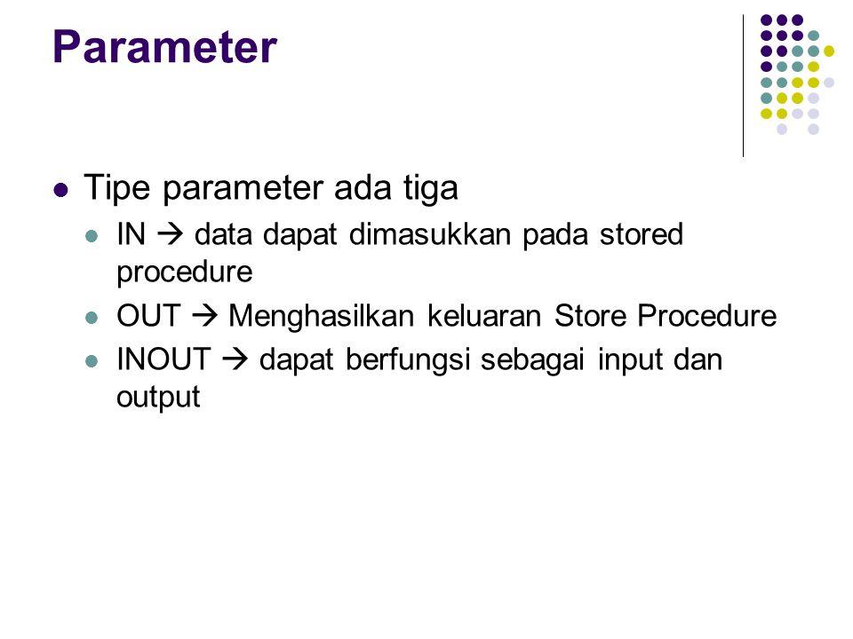 Parameter Tipe parameter ada tiga