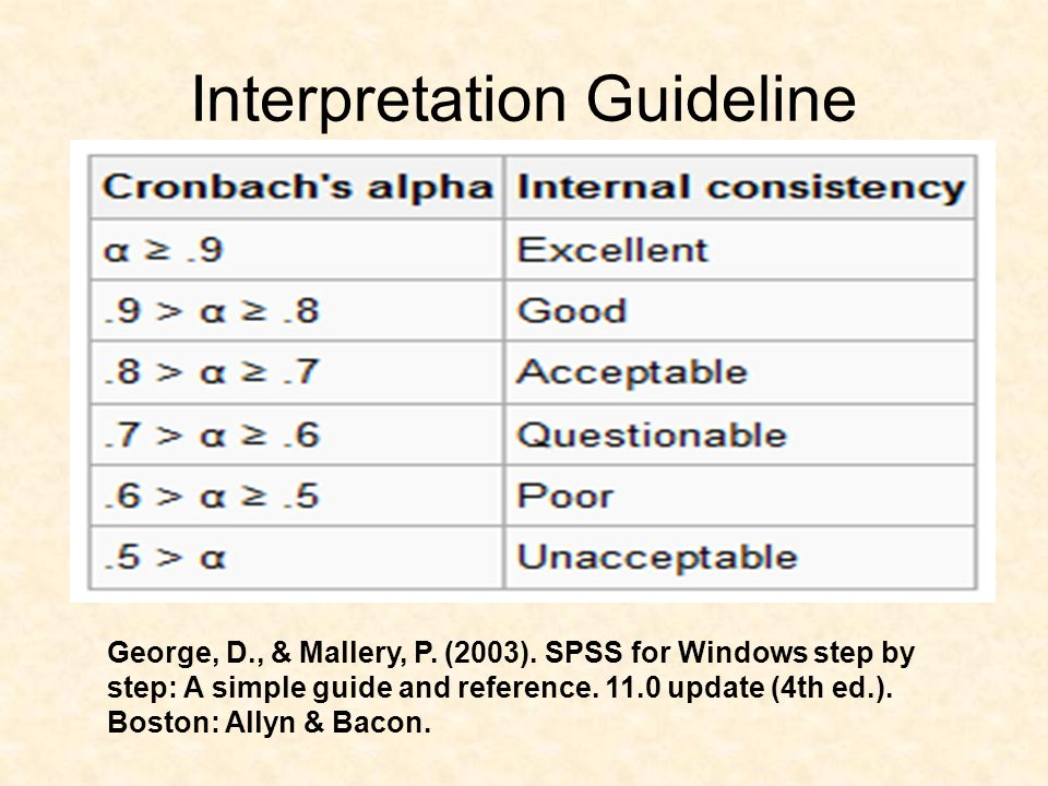 Interpretation Guideline