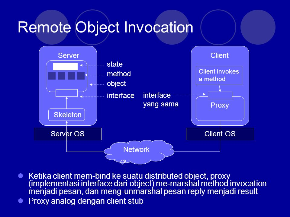 Remote Object Invocation