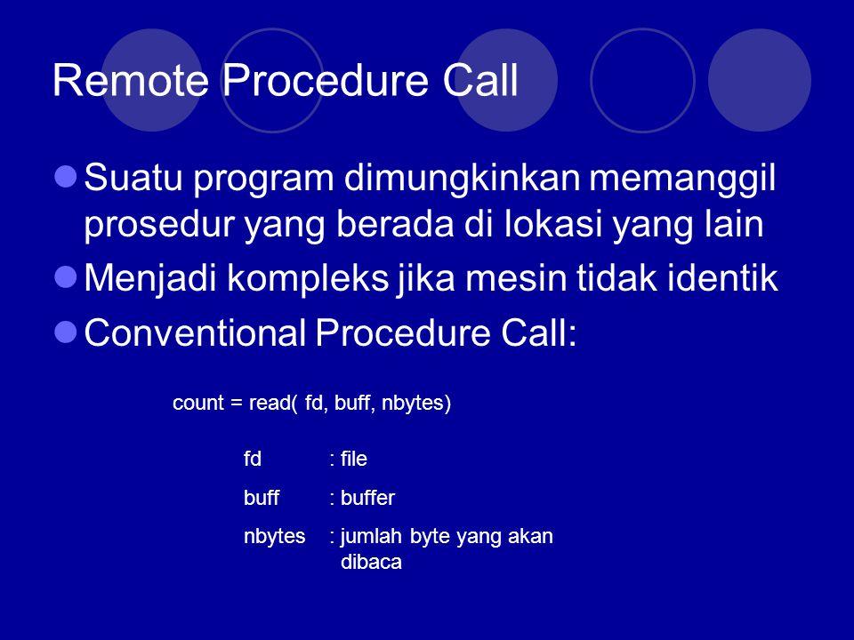 Remote Procedure Call Suatu program dimungkinkan memanggil prosedur yang berada di lokasi yang lain.