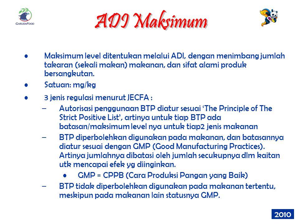 ADI Maksimum Maksimum level ditentukan melalui ADI, dengan menimbang jumlah takaran (sekali makan) makanan, dan sifat alami produk bersangkutan.