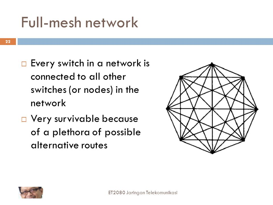Full-mesh network Every switch in a network is connected to all other switches (or nodes) in the network.