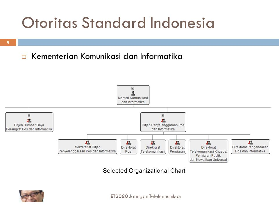 Otoritas Standard Indonesia