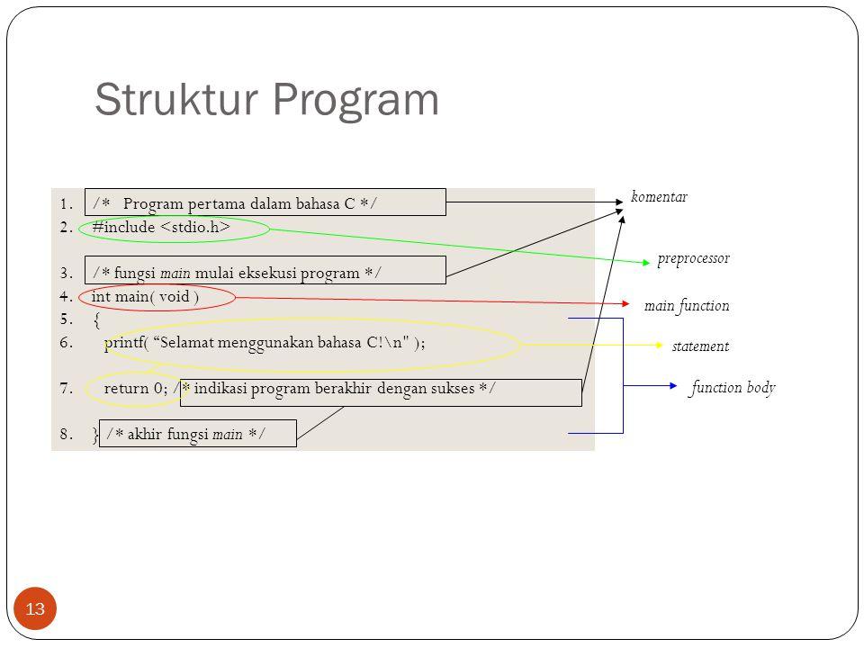 Struktur Program komentar /* Program pertama dalam bahasa C */