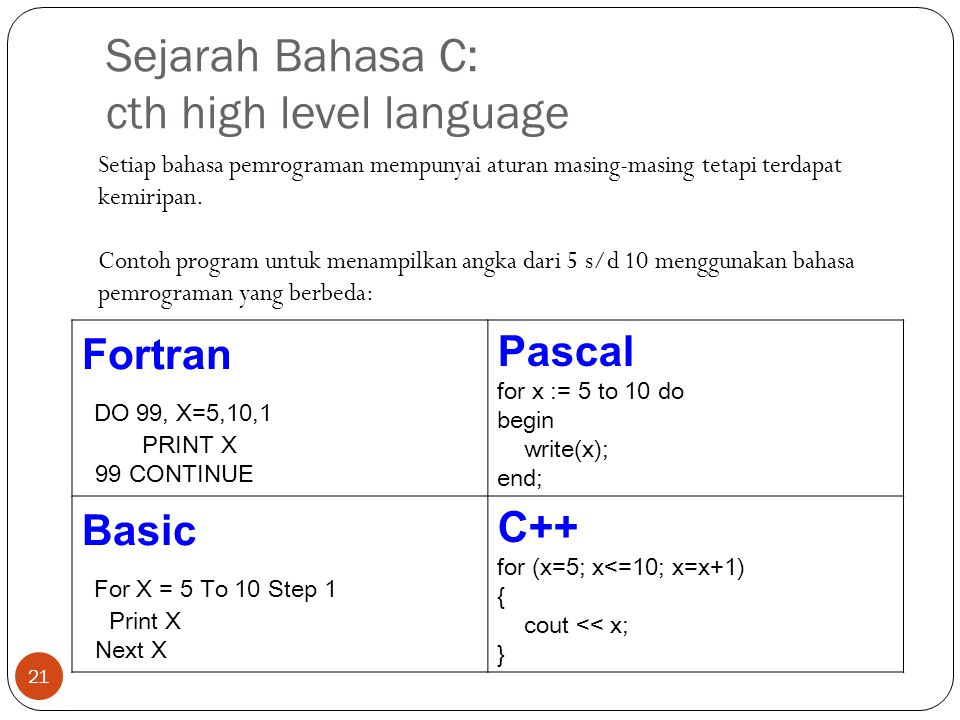 Sejarah Bahasa C: cth high level language