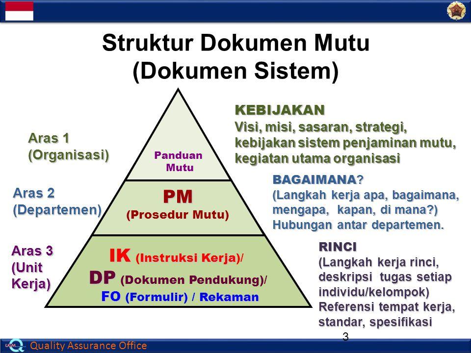 Struktur Dokumen Mutu (Dokumen Sistem)