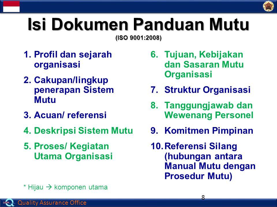 Isi Dokumen Panduan Mutu (ISO 9001:2008)