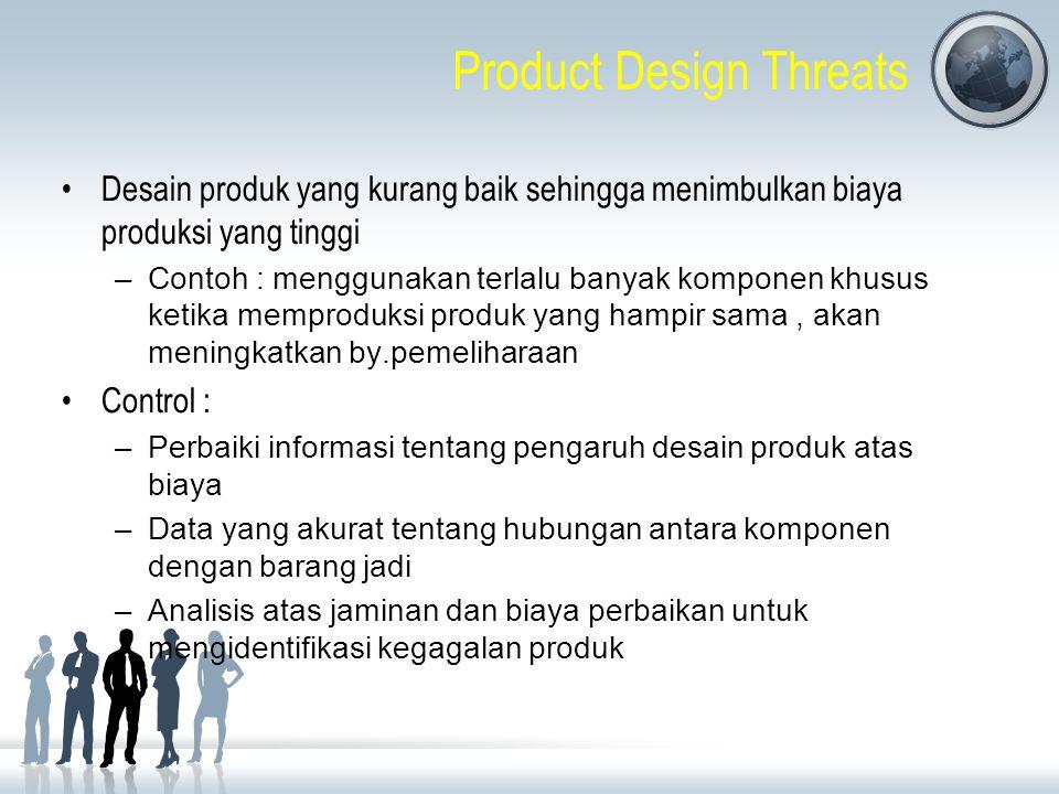Product Design Threats